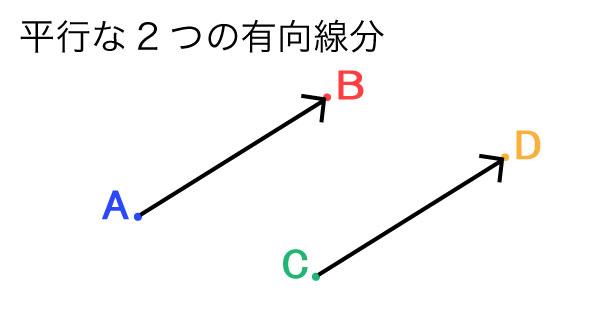有向線分ABと有向線分CD