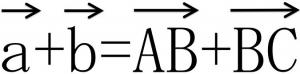a∔b=AB+CD