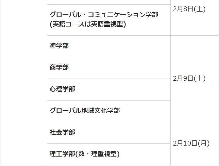 同志社大学受験日程4