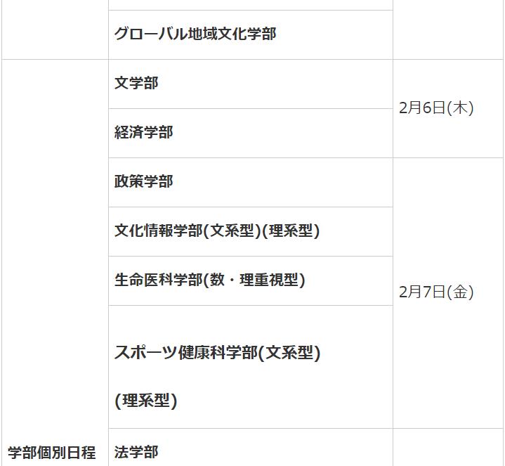 同志社大学受験日程3