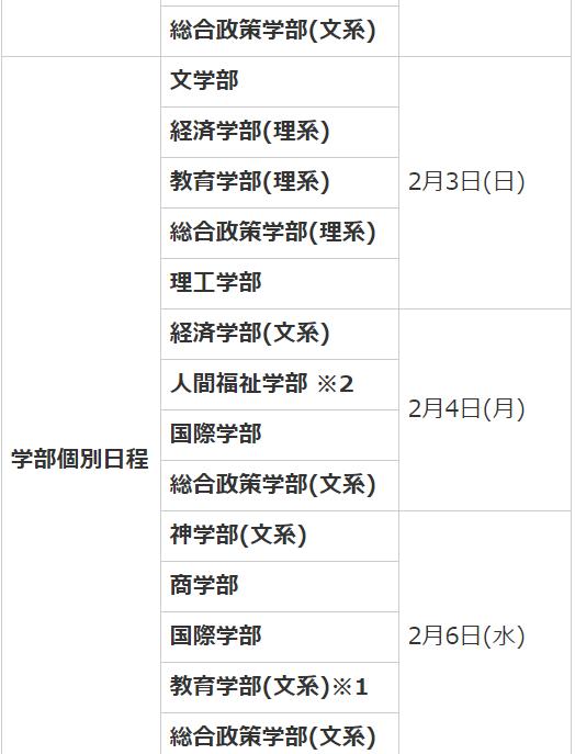 関西学院大学受験日程2