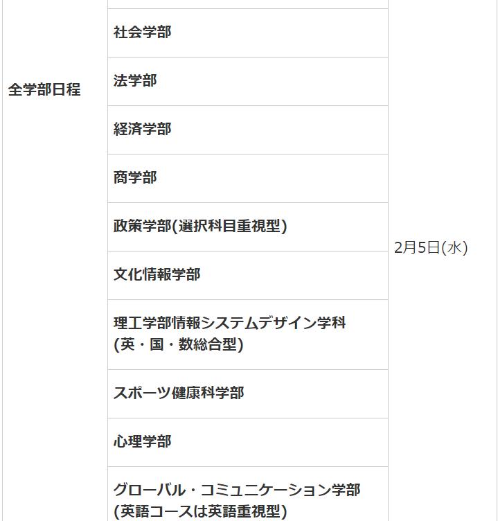 同志社大学受験日程2