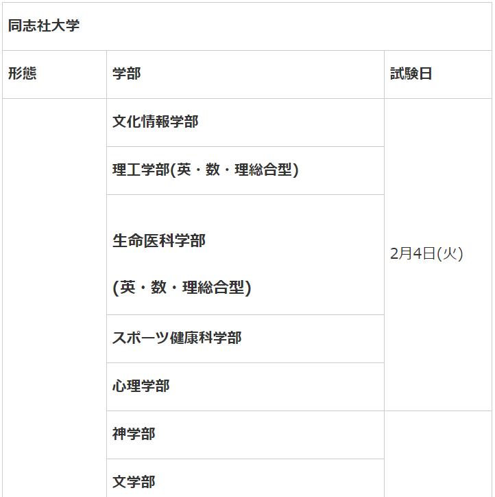 同志社大学受験日程1