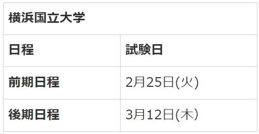 横浜国立大学受験日程