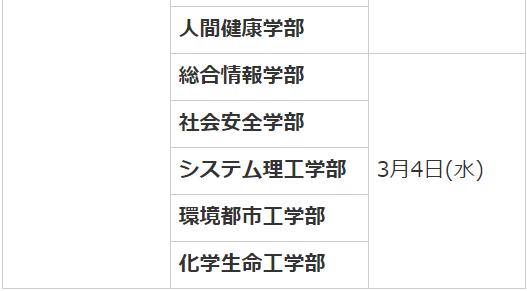 関西大学受験日程5
