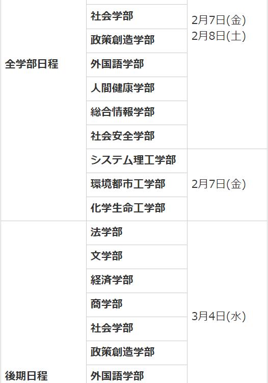 関西大学受験日程4