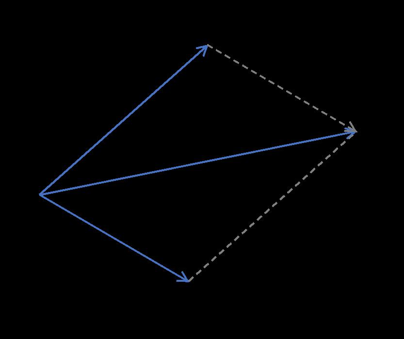 図1_位置ベクトル