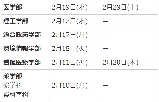 慶應義塾大学受験日程2