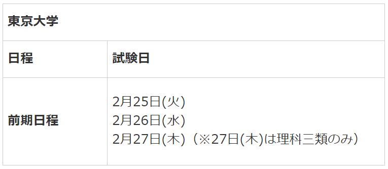 東京大学受験日程
