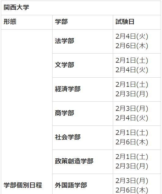 関西大学受験日程1
