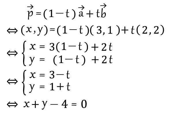 直線ベクトル式