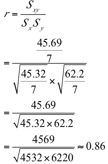 相関係数解答
