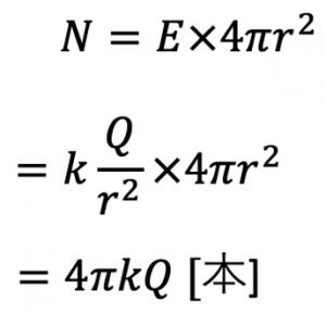 電気力線の本数