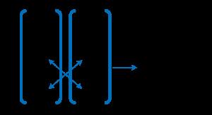 たすき掛け7×1-2×2=3