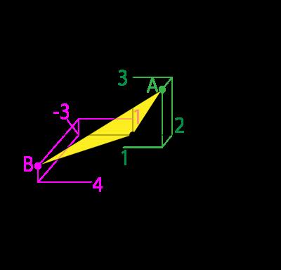 例題4の問題を示す図