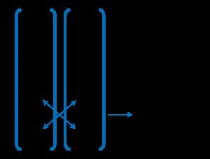 たすき掛け2×5-3×1=7