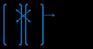 たすき掛け3×2-7×5=-29